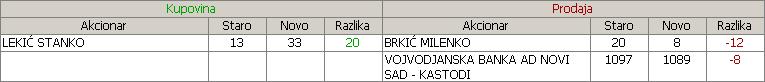Telefonija a.d. Beograd - TLFN - Page 6 Vh40m9