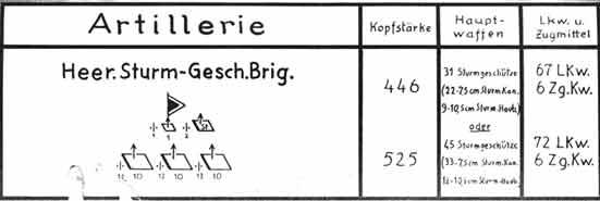 Kampfgruppe Bacherer (77.ID plus autres unités) - Page 2 24cxls9