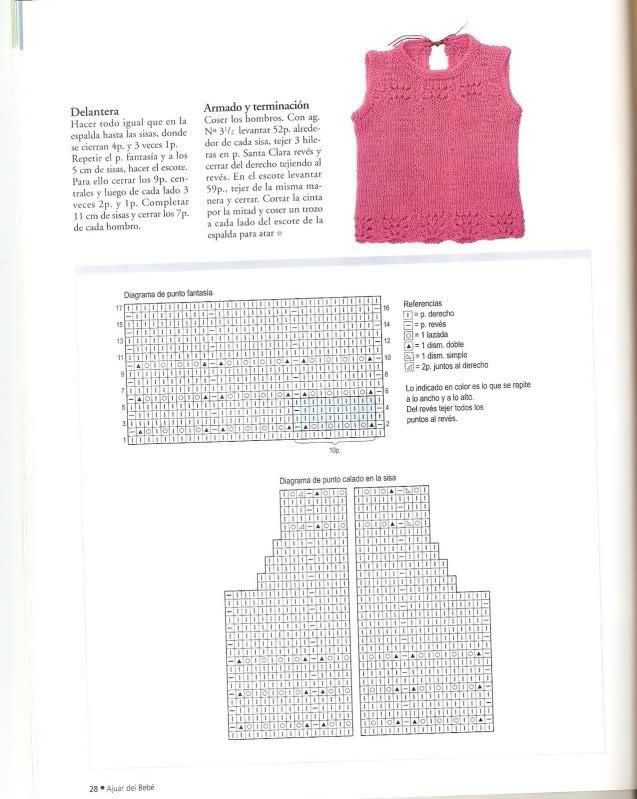 patrones - Patrones de Jerseys para bebés (6 meses) solicitado por Matilde 2i2s1h