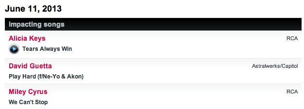 """Charts/Ventas """"Tears Always Win"""" 2wlsm8n"""
