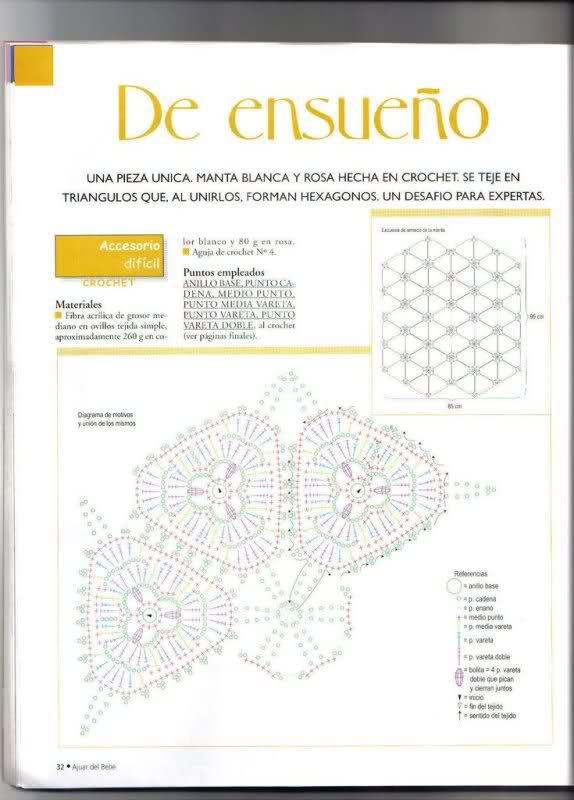 patrones - Patrones de Mantitas para bebés (Tejidas a crochet para Marijou) 73f294