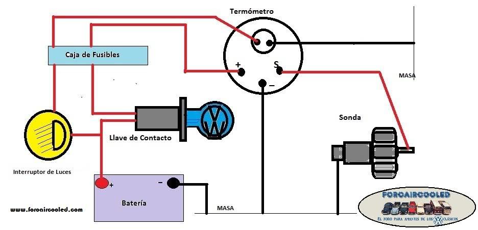 ¿A qué temperatura trabajan nuestros motores? Avrh39