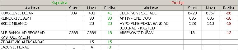Telefonija a.d. Beograd - TLFN - Page 6 N3al94