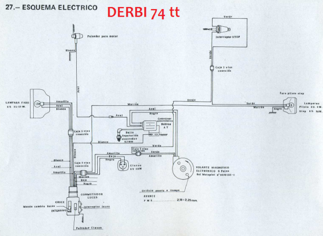 Derbi TT 75 - Esquema Eléctrico Riccow