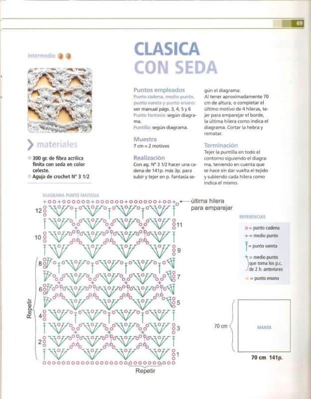 patrones - Patrones de Mantitas para bebés (Tejidas a crochet para Marijou) Zv4vix