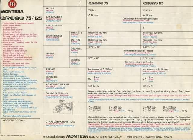 crono - Montesa Crono 75 2u6h7wg