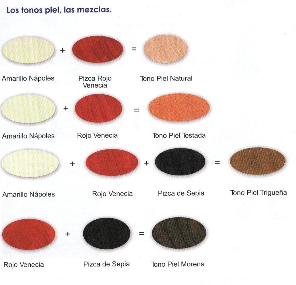 Mezclas de color para los tonos de piel 2vwednd