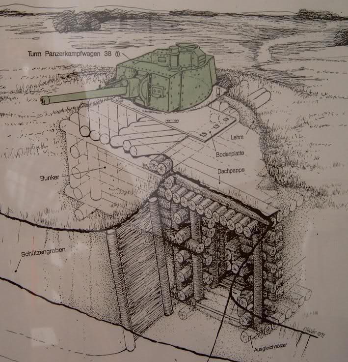 Panzerstellung Pz 38 (t) B87m7t