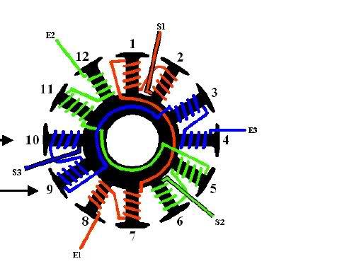 Dica - Reenrolar Motor Emax 2822 & Cia X0wmza