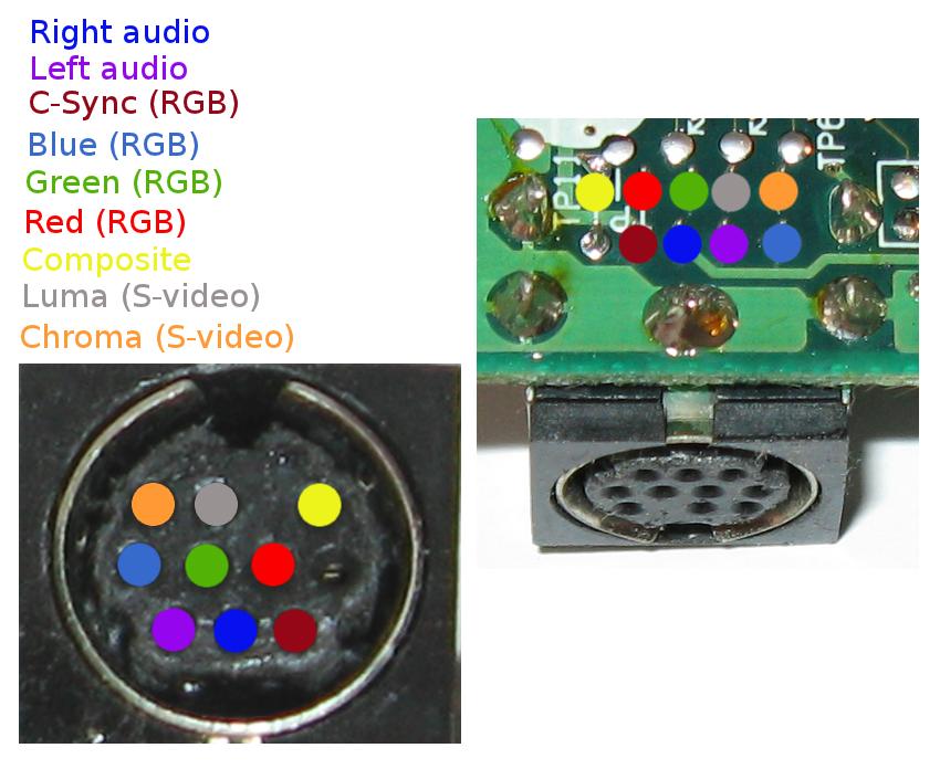 Sega saturn jap et brochage de sortie RGB 14j4506