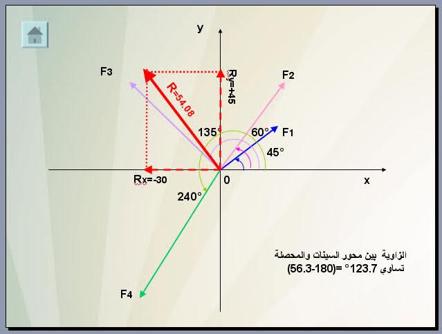 حلول تطبيقات وتمارين كتاب السنة الثانية هندسة مدنية---علم السكون القوى--- 1z39f6c