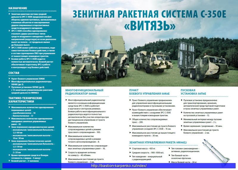 """S-350 """"Vityaz"""" SAM System - Page 5 25kn8s4"""