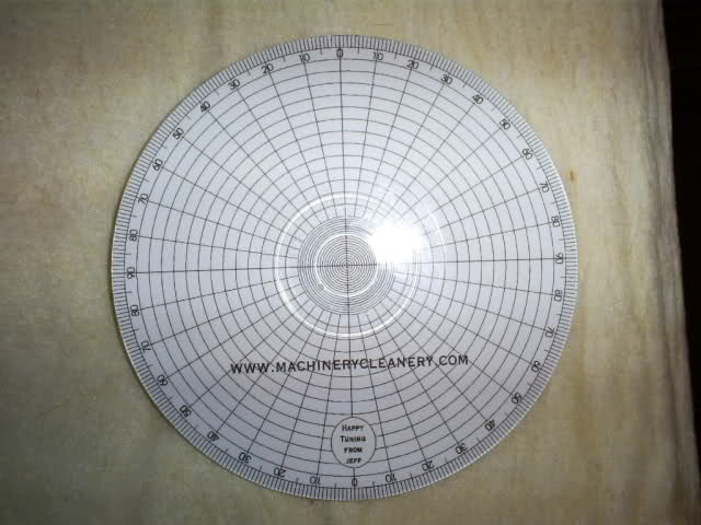 Cómo contruirse un goniómetro fácil. 289e6vk