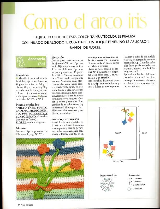 patrones - Patrones de Mantitas para bebés (Tejidas a crochet para Marijou) 29erxu0