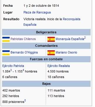 Independencia de Chile: Desastre de Rancagua (1814) F3xth2