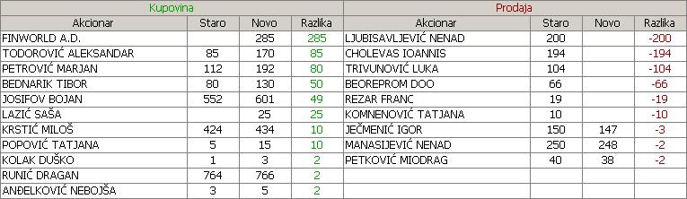 Globos osiguranje a.d. Beograd - GLOS - Page 5 202vc5