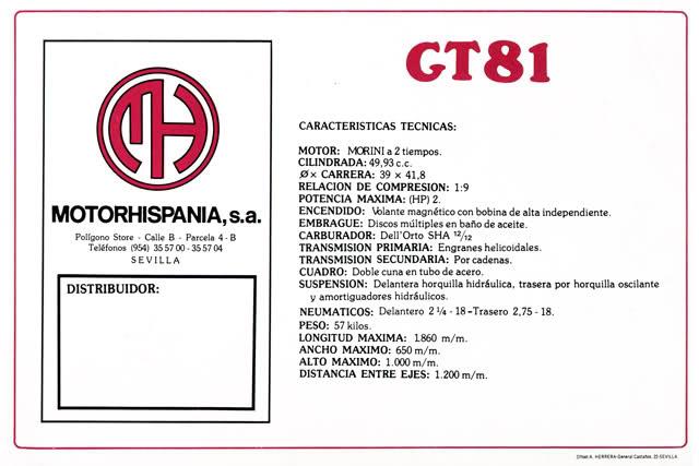 ¿Motorhispania GT 81? 2eyc60h