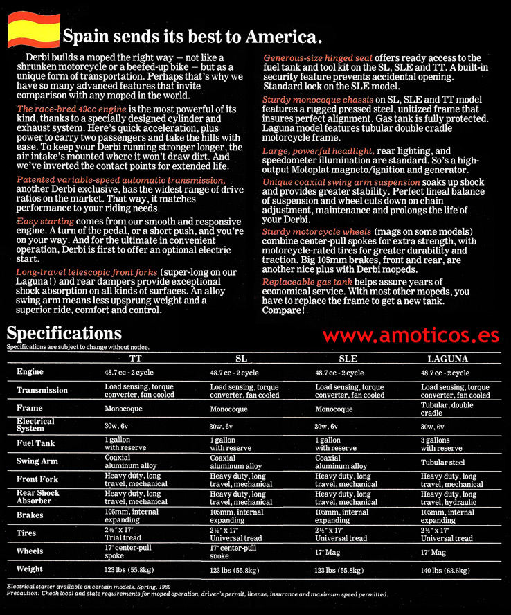 Los modelos Derbi para exportación - Página 2 1f8wh5