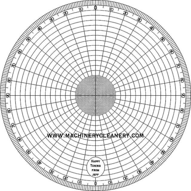 Cómo contruirse un goniómetro fácil. 23u35hy