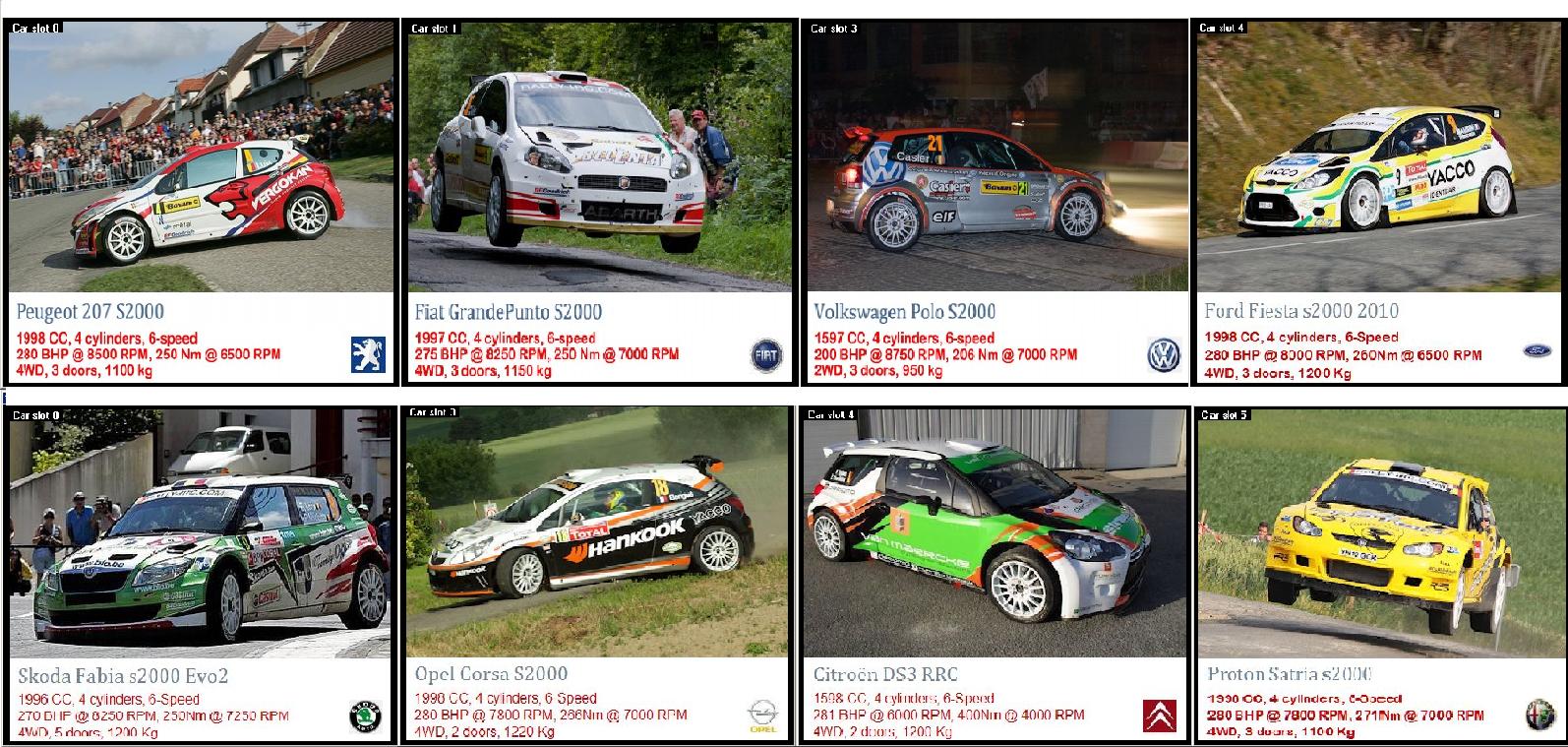 Formación de Equipos y elección de coches  2cwo2tk