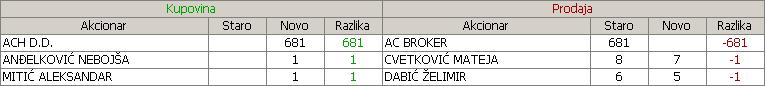 Banini a.d. Kikinda - BNNI 2ni3zp3