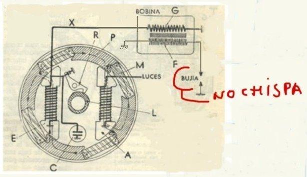Medir condensador de alta Mobylette Ónix coma Hawar 34sfoz9