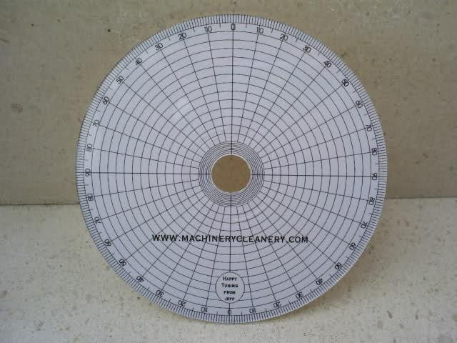 Cómo contruirse un goniómetro fácil. Atu7fp