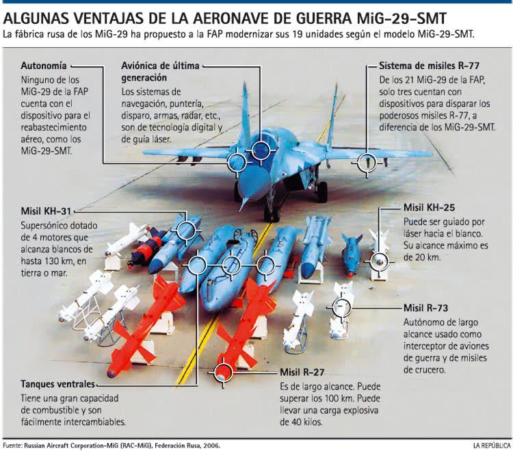 FULCRUM MIG-29 FAP: CAZADOR - Página 6 Ma8chl