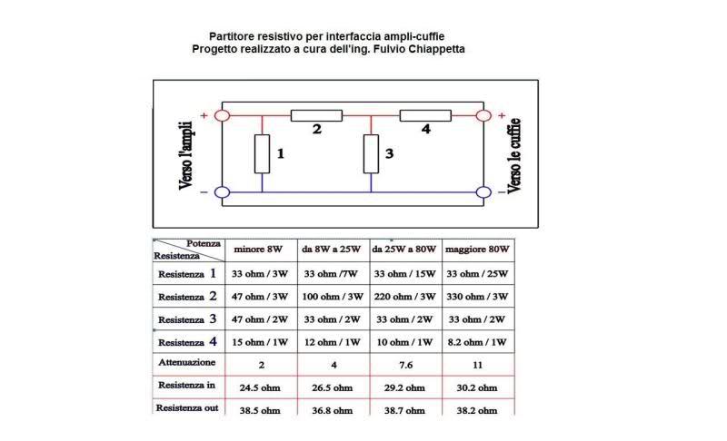 Partitore resistivo per collegamento amplificatore-cuffie 2ewd1f6