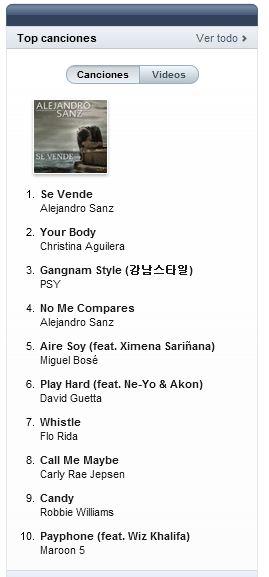 Charts/Ventas >> 'Your Body' [III] [#2 BEL #4 NED #6 KOR #8 YTB #10 CAN #10 BRA #16 UK #23 WW #34 US] 9zluo0