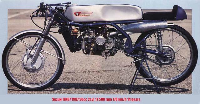 Amoticos de 50 cc GP Hwctg0