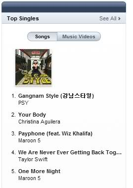 Charts/Ventas >> 'Your Body' [III] [#2 BEL #4 NED #6 KOR #8 YTB #10 CAN #10 BRA #16 UK #23 WW #34 US] O8s8d5