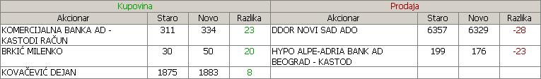 Telefonija a.d. Beograd - TLFN - Page 6 W8qnhe