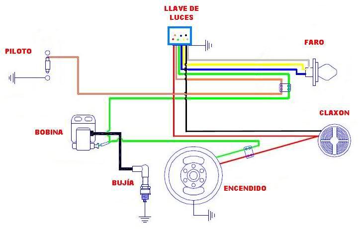 Conexiones electricas Puch Borrasca 11b24xv