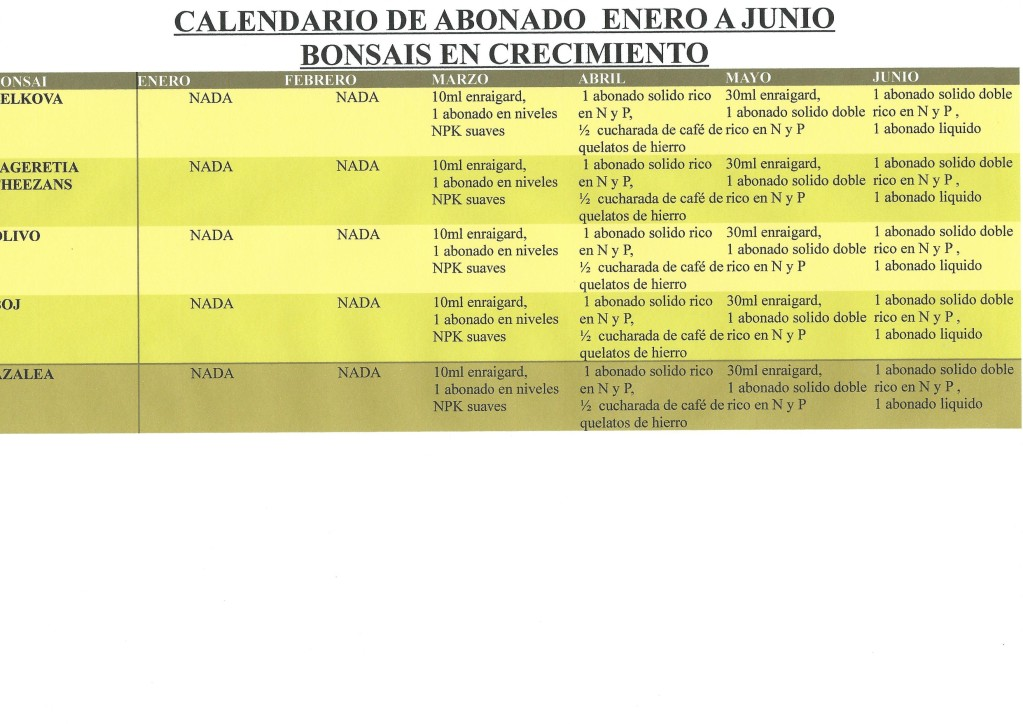 calendario de abonado en construccion 28jl9gg