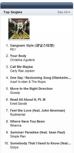 Charts/Ventas >> 'Your Body' [III] [#2 BEL #4 NED #6 KOR #8 YTB #10 CAN #10 BRA #16 UK #23 WW #34 US] 2iw0boy