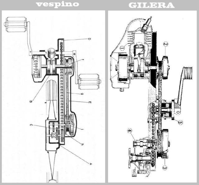 VESPINO - Gilera 50 GSA - El quinto Vespino 2jtvma