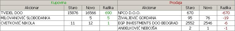 Pekabeta - PKBT 2nhib5v