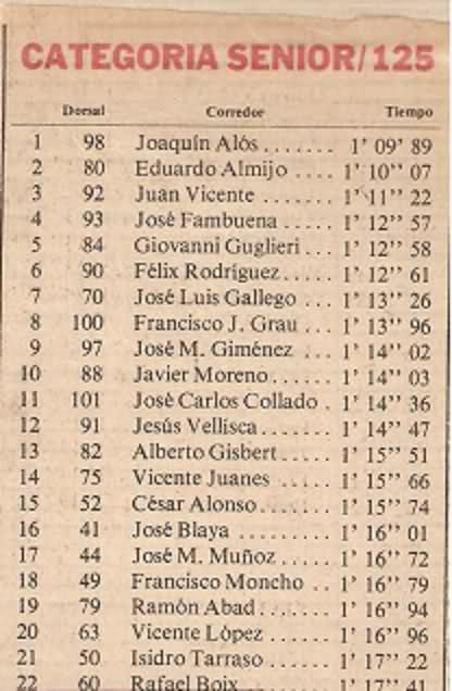 Antiguos pilotos: José Luis Gallego (V) 316w0wk