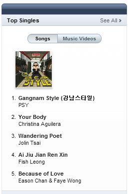 Charts/Ventas >> 'Your Body' [III] [#2 BEL #4 NED #6 KOR #8 YTB #10 CAN #10 BRA #16 UK #23 WW #34 US] W0lz6s