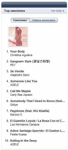 Charts/Ventas >> 'Your Body' [III] [#2 BEL #4 NED #6 KOR #8 YTB #10 CAN #10 BRA #16 UK #23 WW #34 US] 153v1id