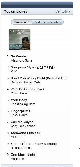 Charts/Ventas >> 'Your Body' [III] [#2 BEL #4 NED #6 KOR #8 YTB #10 CAN #10 BRA #16 UK #23 WW #34 US] 291zzfp