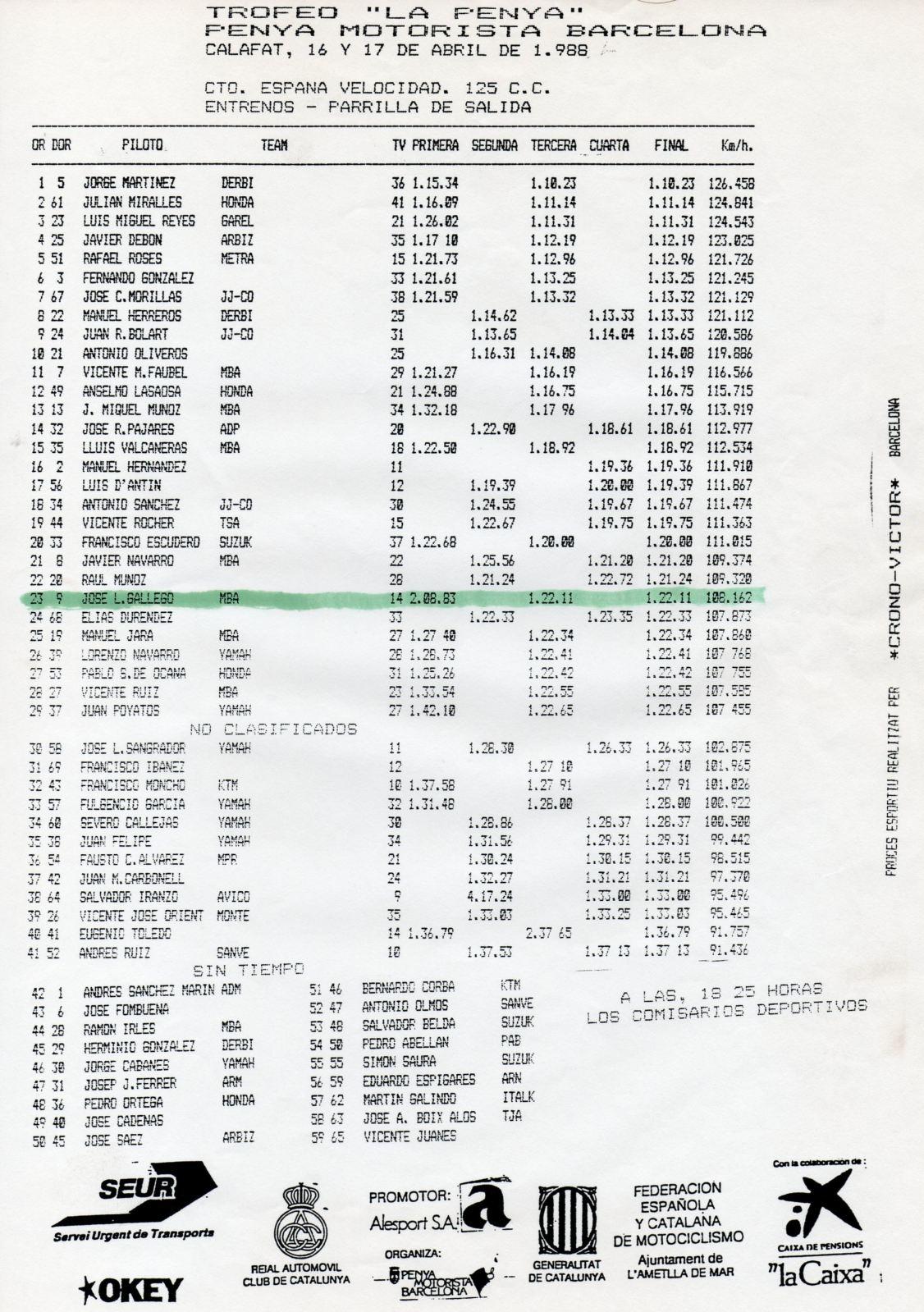 Antiguos pilotos: José Luis Gallego (V) M9azpx