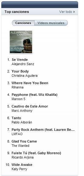 Charts/Ventas >> 'Your Body' [III] [#2 BEL #4 NED #6 KOR #8 YTB #10 CAN #10 BRA #16 UK #23 WW #34 US] 1lqav