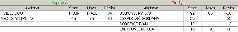 Pekabeta - PKBT 28l7vwz