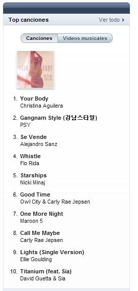Charts/Ventas >> 'Your Body' [III] [#2 BEL #4 NED #6 KOR #8 YTB #10 CAN #10 BRA #16 UK #23 WW #34 US] 2uzw6dw
