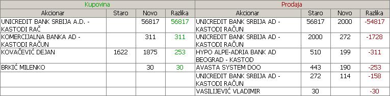 Telefonija a.d. Beograd - TLFN - Page 6 34qsm5d