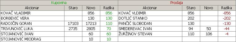 Stari Tamiš a.d., Pančevo - STTM 65nzip