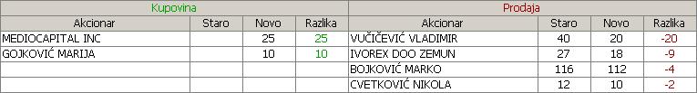 Pekabeta - PKBT Icn15k