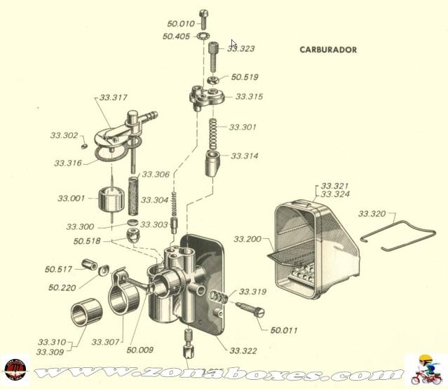 Esquema de carburador Qqwvhy